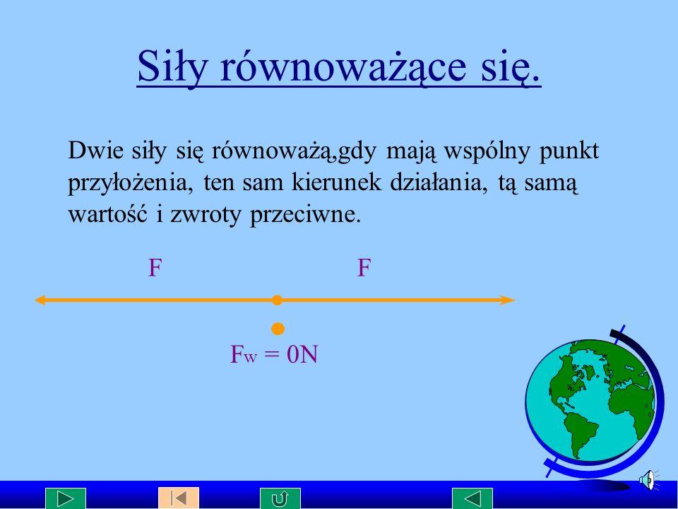 Siły działające pod kątem 0 stopni i 180 stopni leżą na tej samej prostej i mają zwroty: zgodne, gdy kąt między nimi wynosi 0 stopni przeciwne, gdy ką