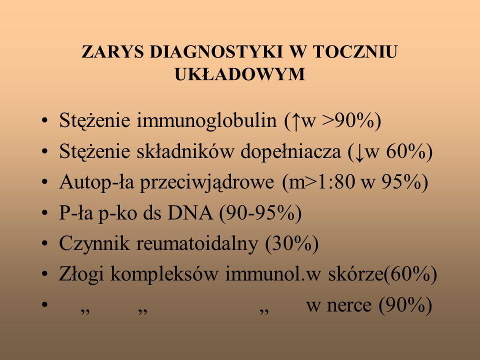 ZARYS DIAGNOSTYKI W TOCZNIU UKŁADOWYM Stężenie immunoglobulin (w >90%) Stężenie składników dopełniacza (w 60%) Autop-ła przeciwjądrowe (m>1:80 w 95%)