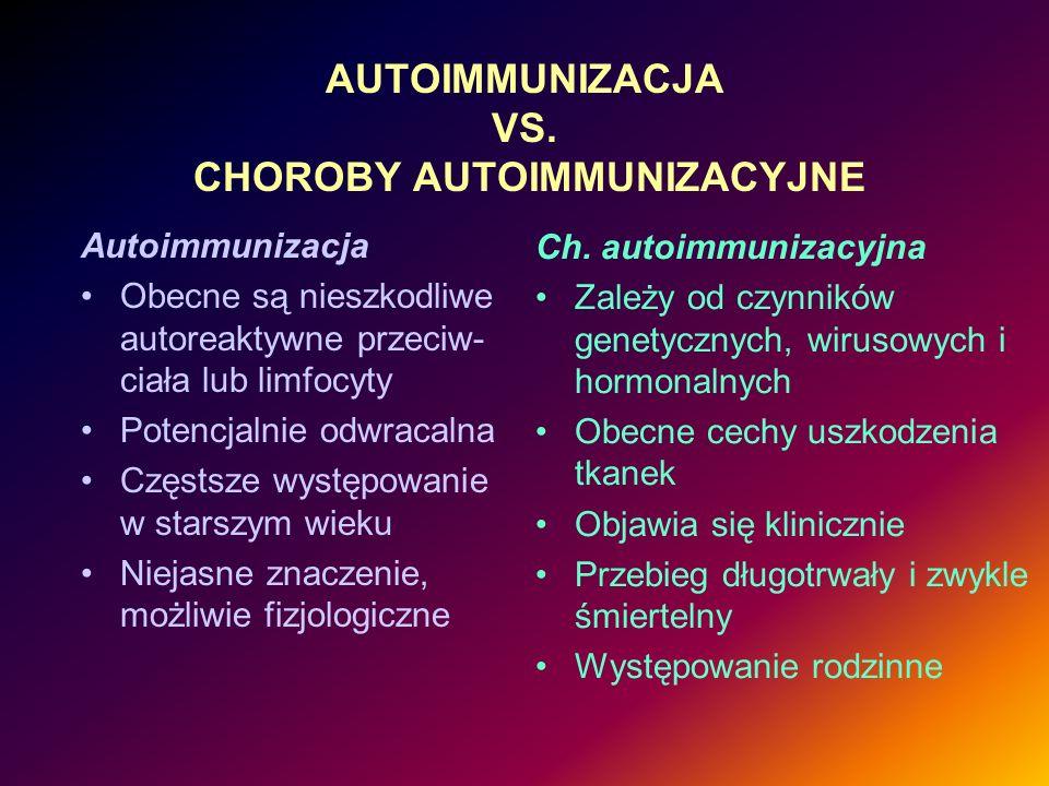 AUTOIMMUNIZACJA VS. CHOROBY AUTOIMMUNIZACYJNE Autoimmunizacja Obecne są nieszkodliwe autoreaktywne przeciw- ciała lub limfocyty Potencjalnie odwracaln