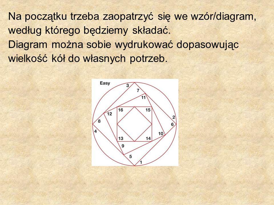 Na początku trzeba zaopatrzyć się we wzór/diagram, według którego będziemy składać. Diagram można sobie wydrukować dopasowując wielkość kół do własnyc