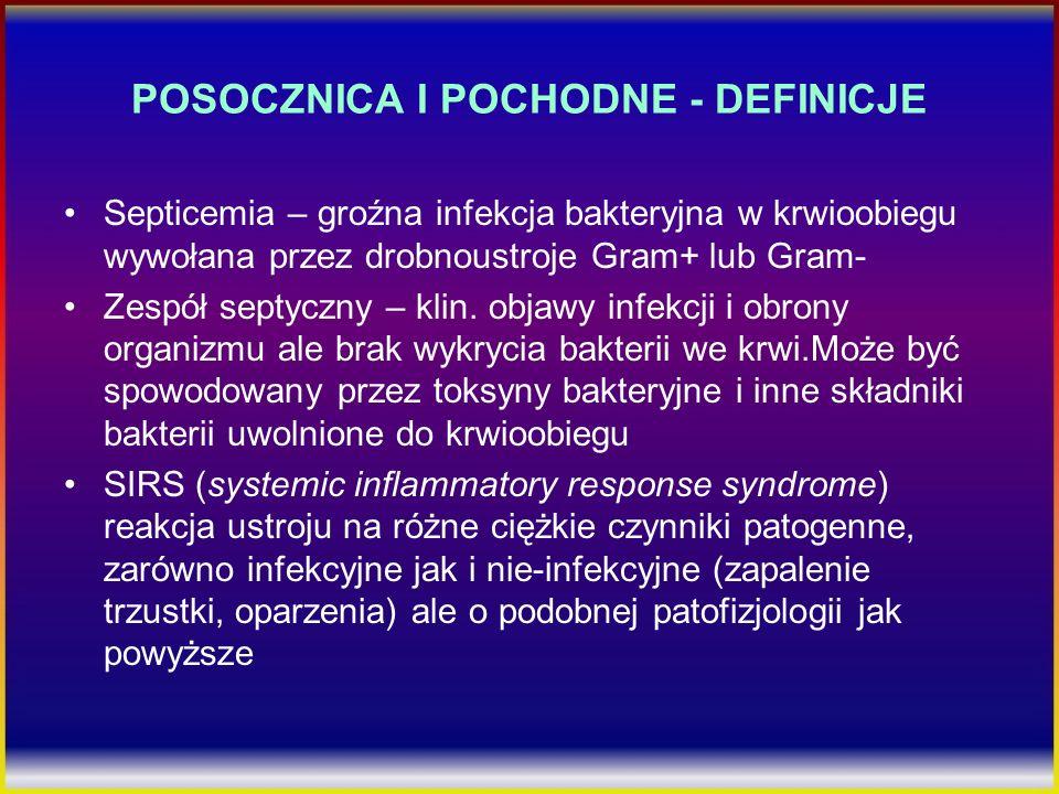 POSOCZNICA I POCHODNE - DEFINICJE Septicemia – groźna infekcja bakteryjna w krwioobiegu wywołana przez drobnoustroje Gram+ lub Gram- Zespół septyczny