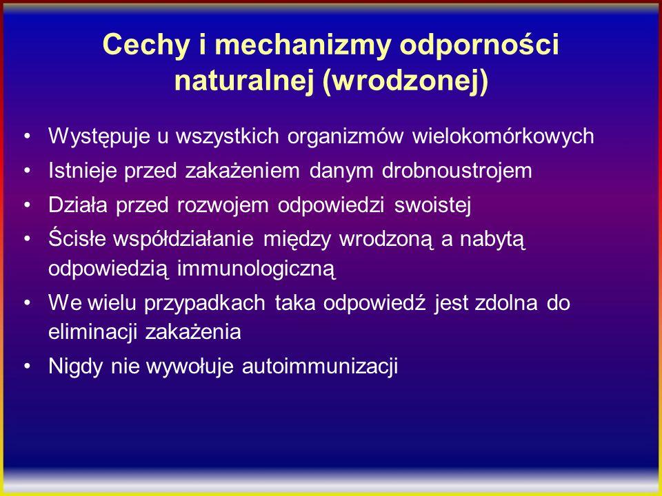 Cechy i mechanizmy odporności naturalnej (wrodzonej) Występuje u wszystkich organizmów wielokomórkowych Istnieje przed zakażeniem danym drobnoustrojem