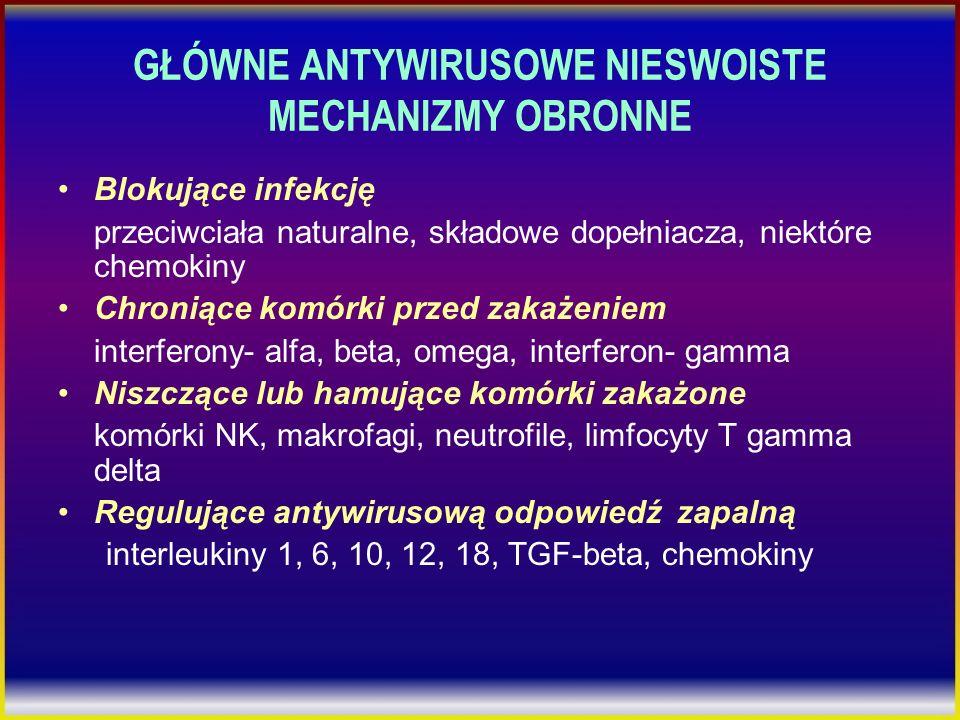 GŁÓWNE ANTYWIRUSOWE NIESWOISTE MECHANIZMY OBRONNE Blokujące infekcję przeciwciała naturalne, składowe dopełniacza, niektóre chemokiny Chroniące komórk