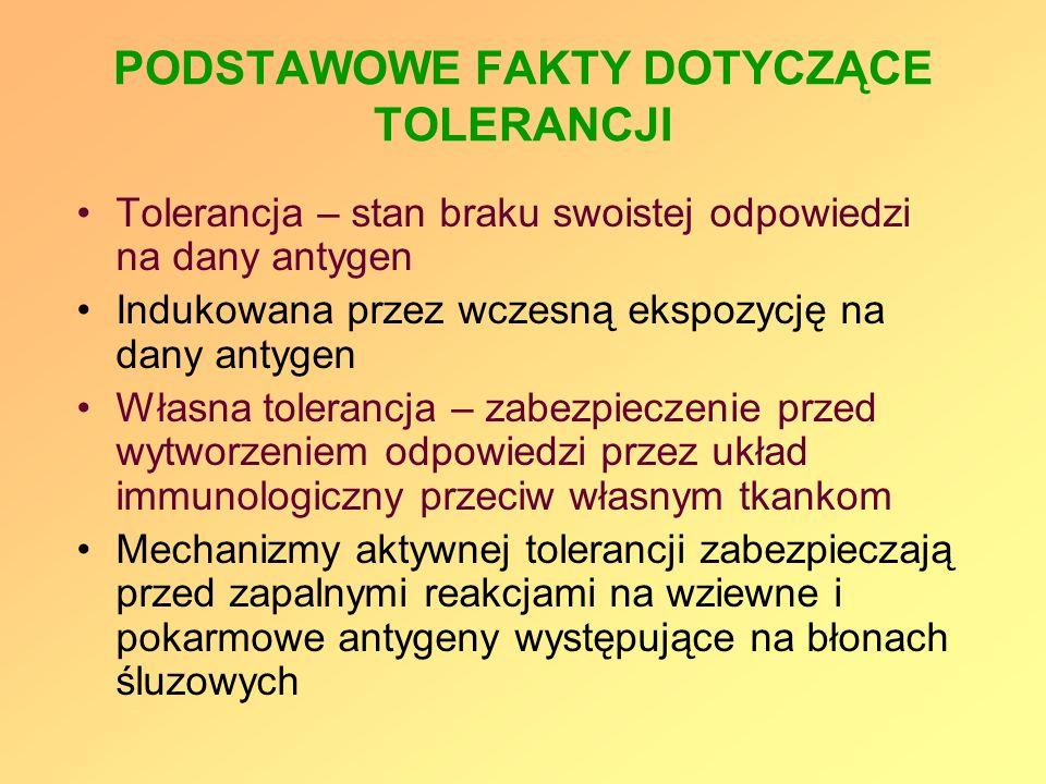 PODSTAWOWE FAKTY DOTYCZĄCE TOLERANCJI Tolerancja – stan braku swoistej odpowiedzi na dany antygen Indukowana przez wczesną ekspozycję na dany antygen