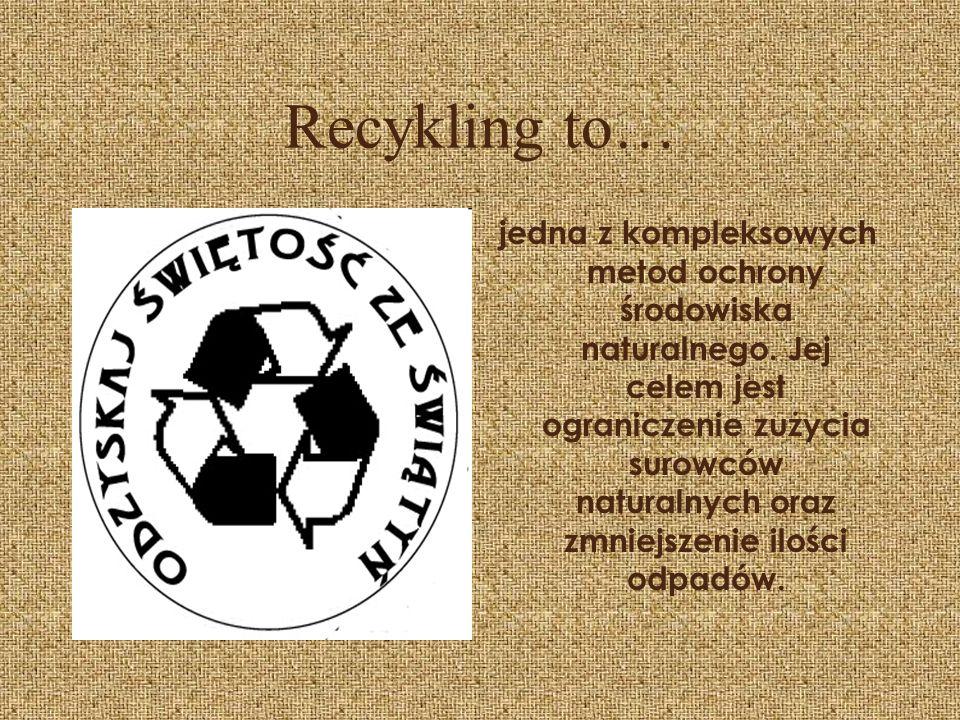 Recykling Autor Wacława Czyżewska