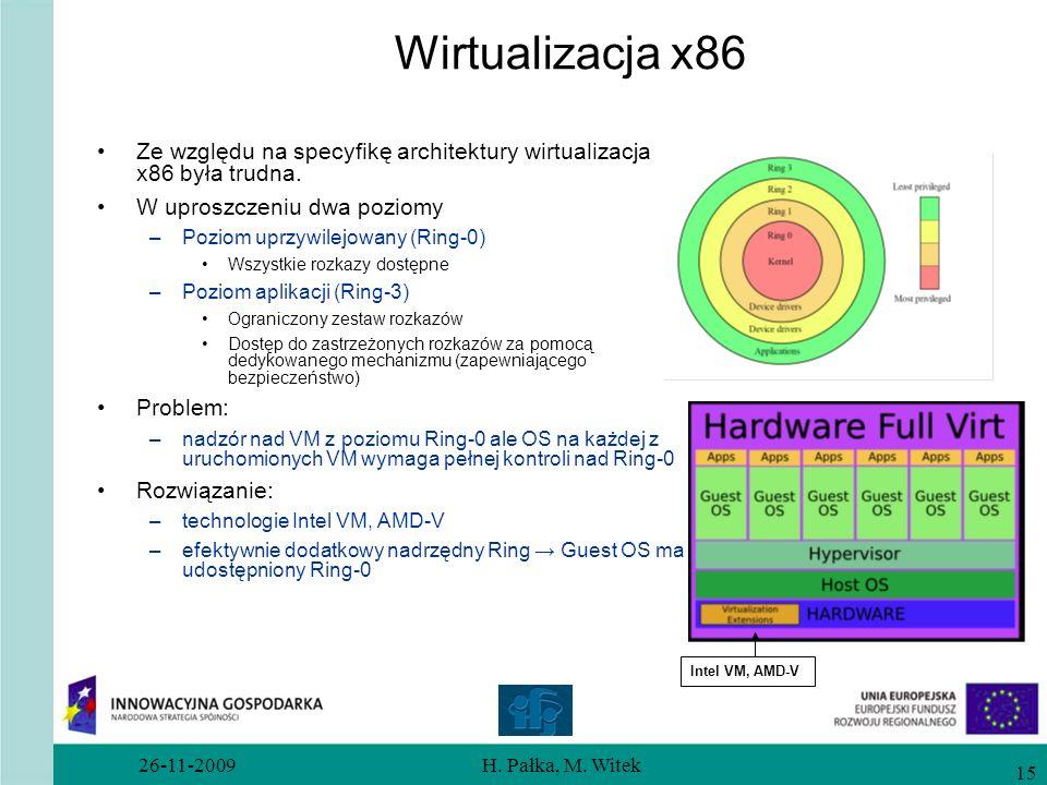 26-11-2009H. Pałka, M. Witek 15 Wirtualizacja x86 Ze względu na specyfikę architektury wirtualizacja x86 była trudna. W uproszczeniu dwa poziomy –Pozi