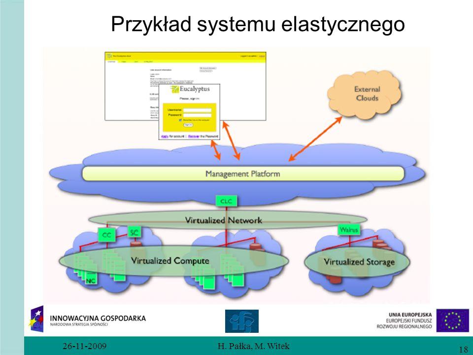 26-11-2009H. Pałka, M. Witek 18 Przykład systemu elastycznego
