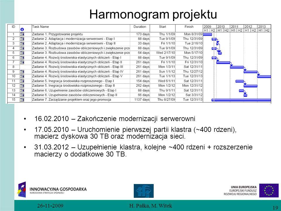 26-11-2009H. Pałka, M. Witek 19 Harmonogram projektu 16.02.2010 – Zakończenie modernizacji serwerowni 17.05.2010 – Uruchomienie pierwszej partii klast