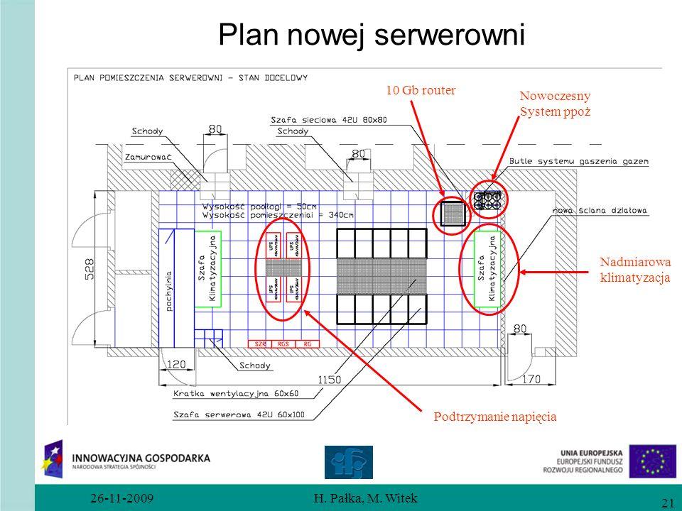 26-11-2009H. Pałka, M. Witek 21 Plan nowej serwerowni Nadmiarowa klimatyzacja Podtrzymanie napięcia Nowoczesny System ppoż 10 Gb router