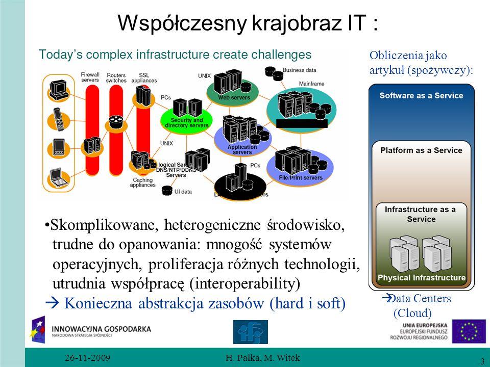 26-11-2009H. Pałka, M. Witek 3 Współczesny krajobraz IT : Skomplikowane, heterogeniczne środowisko, trudne do opanowania: mnogość systemów operacyjnyc
