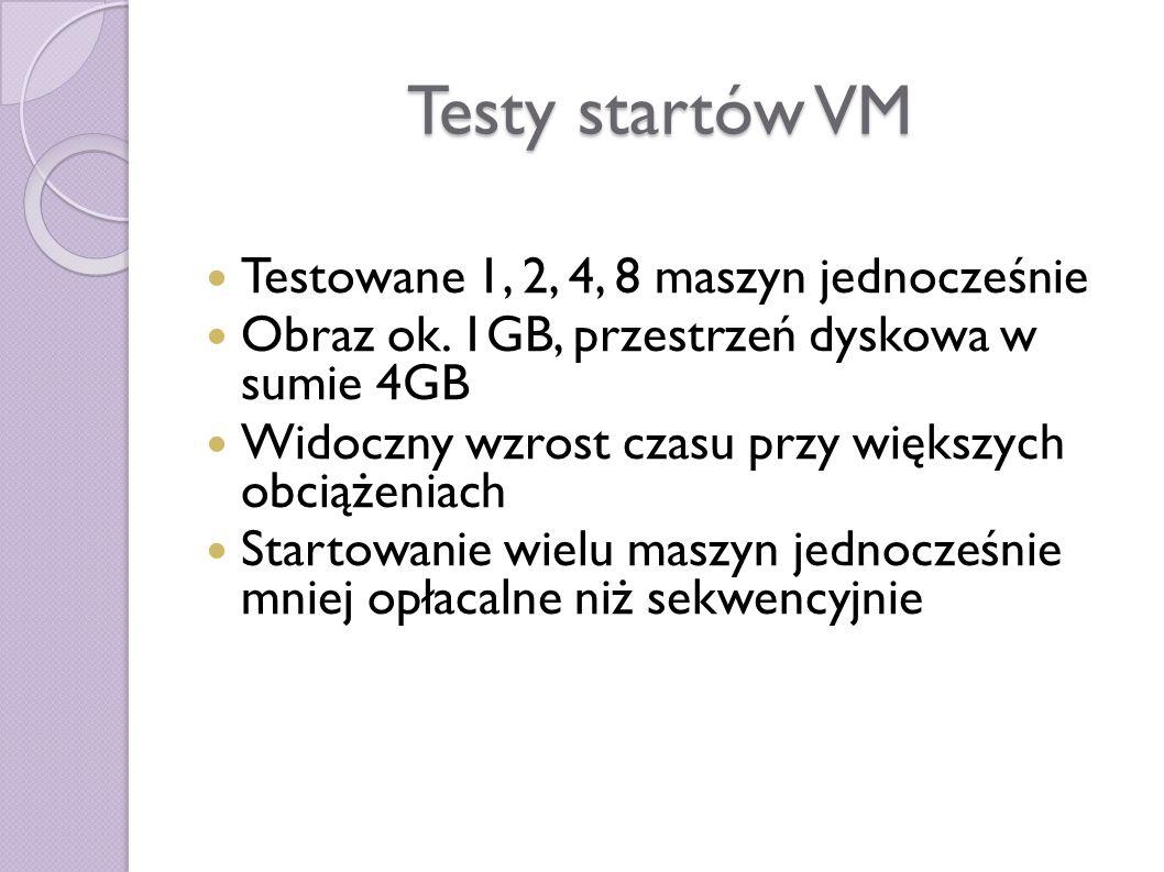 Testy startów VM Testowane 1, 2, 4, 8 maszyn jednocześnie Obraz ok.