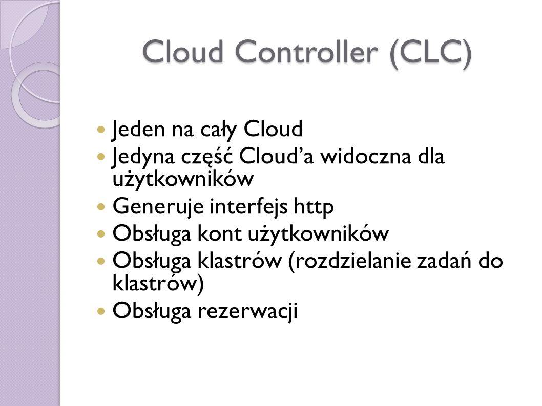 Cloud Controller (CLC) Jeden na cały Cloud Jedyna część Clouda widoczna dla użytkowników Generuje interfejs http Obsługa kont użytkowników Obsługa klastrów (rozdzielanie zadań do klastrów) Obsługa rezerwacji