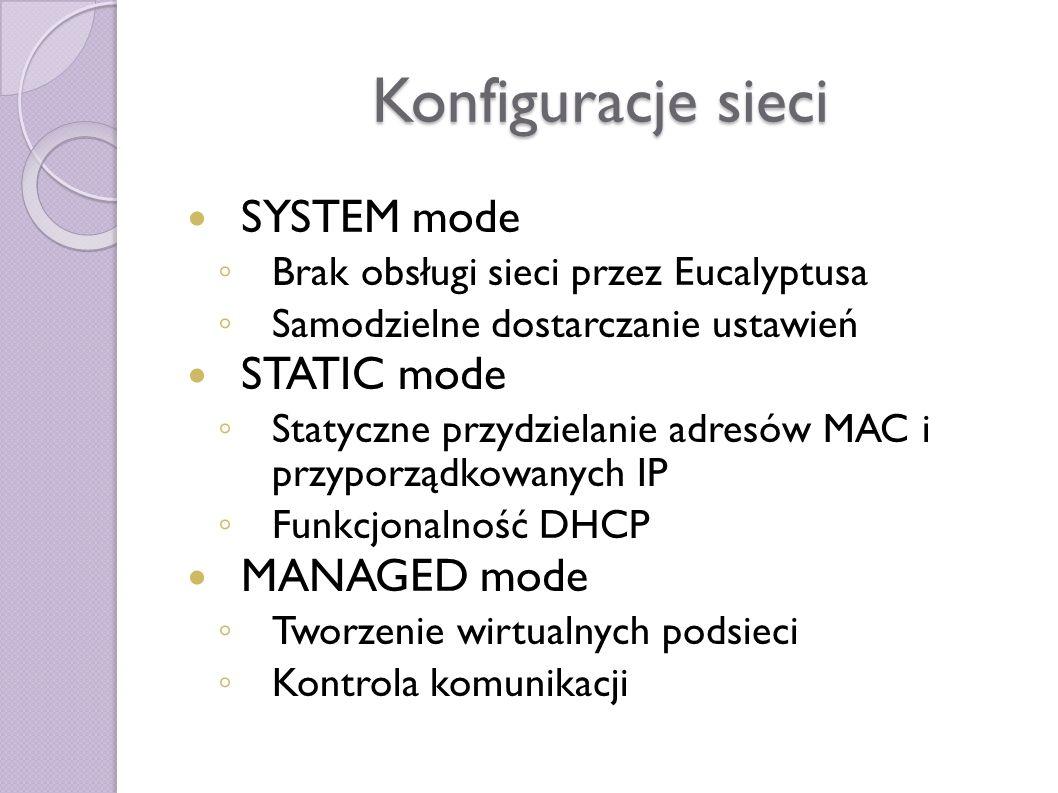 Konfiguracje sieci SYSTEM mode Brak obsługi sieci przez Eucalyptusa Samodzielne dostarczanie ustawień STATIC mode Statyczne przydzielanie adresów MAC i przyporządkowanych IP Funkcjonalność DHCP MANAGED mode Tworzenie wirtualnych podsieci Kontrola komunikacji