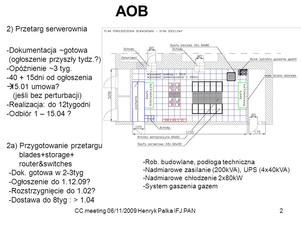 CC meeting 06/11/2009 Henryk Palka IFJ PAN 2 AOB 2) Przetarg serwerownia -Dokumentacja ~gotowa (ogłoszenie przyszły tydz.?) -Opóźnienie ~3 tyg.