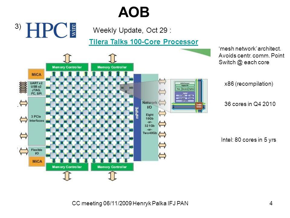 CC meeting 06/11/2009 Henryk Palka IFJ PAN 4 AOB 3) Weekly Update, Oct 29 : Tilera Talks 100-Core Processor mesh network architect. Avoids centr. comm