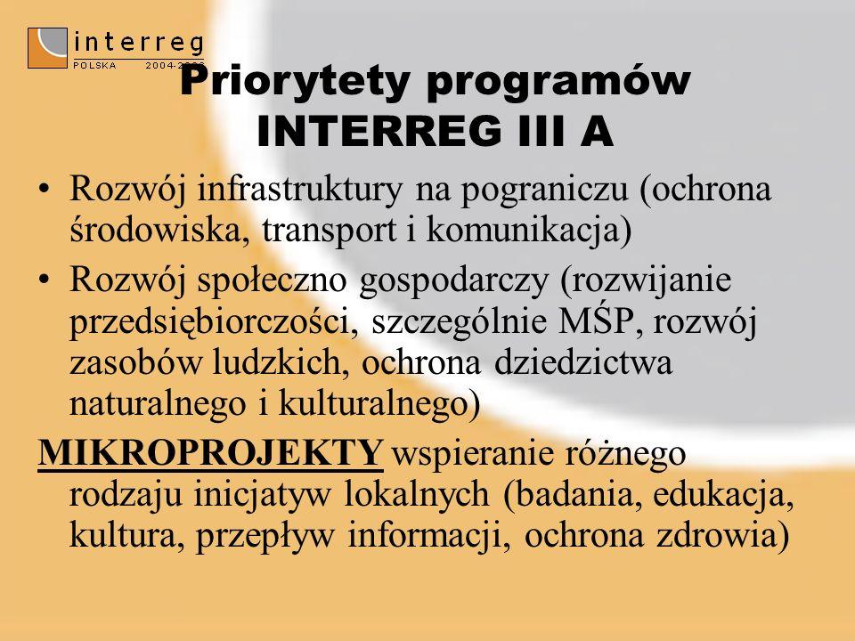 Rozwój infrastruktury na pograniczu (ochrona środowiska, transport i komunikacja) Rozwój społeczno gospodarczy (rozwijanie przedsiębiorczości, szczególnie MŚP, rozwój zasobów ludzkich, ochrona dziedzictwa naturalnego i kulturalnego) MIKROPROJEKTY wspieranie różnego rodzaju inicjatyw lokalnych (badania, edukacja, kultura, przepływ informacji, ochrona zdrowia) Priorytety programów INTERREG III A