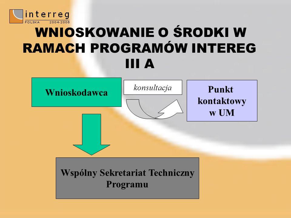 WNIOSKOWANIE O ŚRODKI W RAMACH PROGRAMÓW INTEREG III A Wnioskodawca Punkt kontaktowy w UM Wspólny Sekretariat Techniczny Programu konsultacja