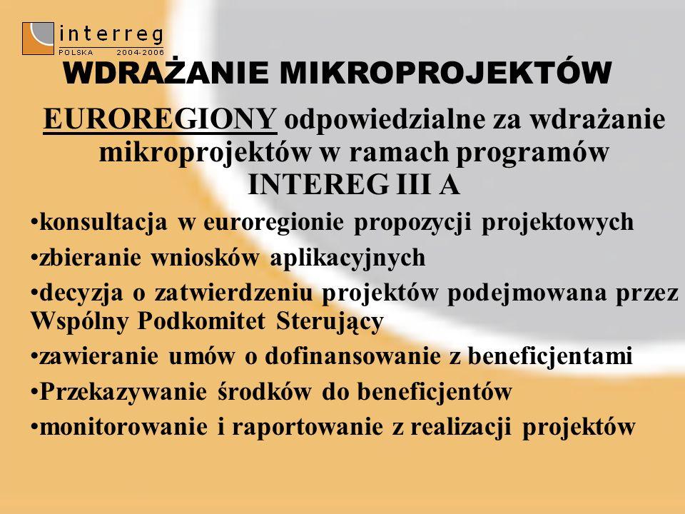 EUROREGIONY odpowiedzialne za wdrażanie mikroprojektów w ramach programów INTEREG III A konsultacja w euroregionie propozycji projektowych zbieranie wniosków aplikacyjnych decyzja o zatwierdzeniu projektów podejmowana przez Wspólny Podkomitet Sterujący zawieranie umów o dofinansowanie z beneficjentami Przekazywanie środków do beneficjentów monitorowanie i raportowanie z realizacji projektów WDRAŻANIE MIKROPROJEKTÓW