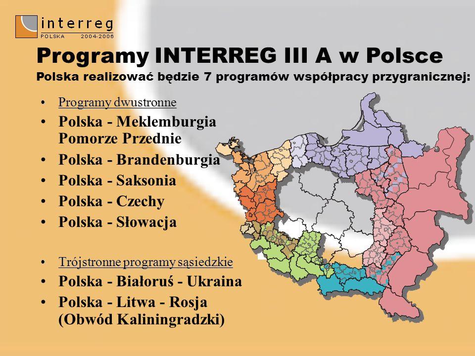 Programy dwustronneProgramy dwustronne Polska - Meklemburgia Pomorze Przednie Polska - Brandenburgia Polska - Saksonia Polska - Czechy Polska - Słowacja Trójstronne programy sąsiedzkieTrójstronne programy sąsiedzkie Polska - Białoruś - Ukraina Polska - Litwa - Rosja (Obwód Kaliningradzki) Programy INTERREG III A w Polsce Polska realizować będzie 7 programów współpracy przygranicznej: