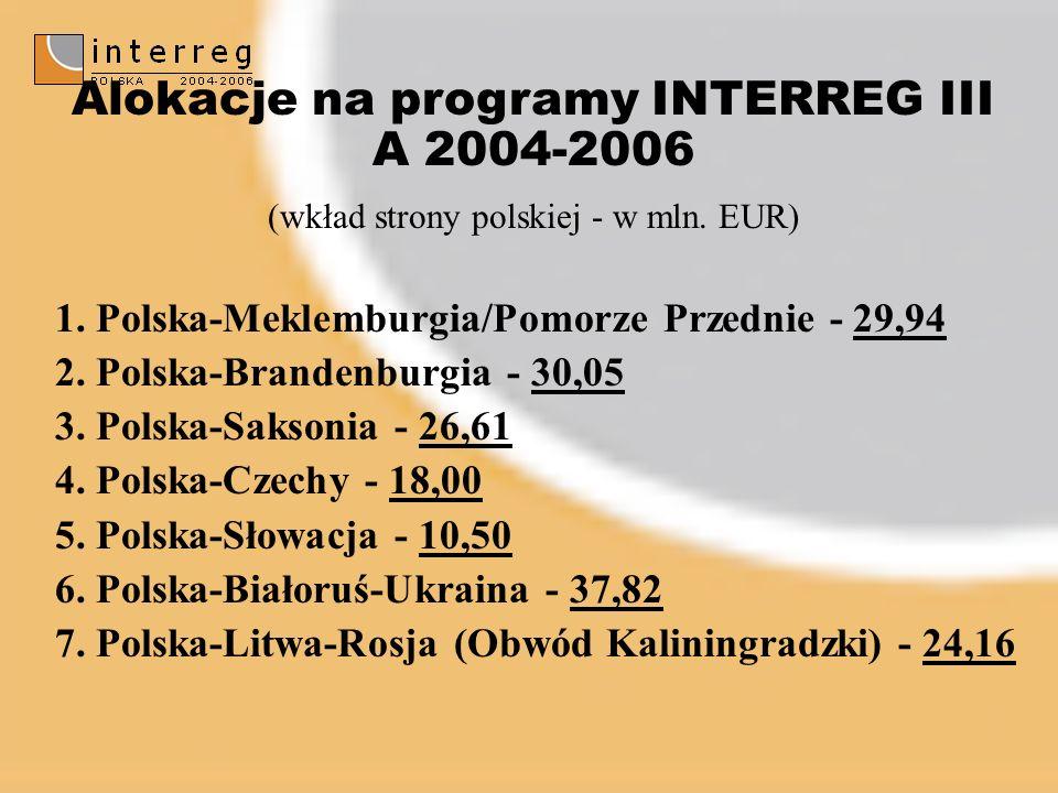 1. Polska-Meklemburgia/Pomorze Przednie - 29,94 2.