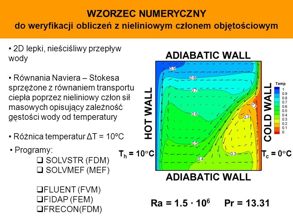SOLVSTR (FDM) SOLVMEF (MEF) FLUENT (FVM) FIDAP (FEM) FRECON(FDM) Ra = 1.5 · 10 6 Pr = 13.31 2D lepki, nieściśliwy przepływ wody Równania Naviera – Sto
