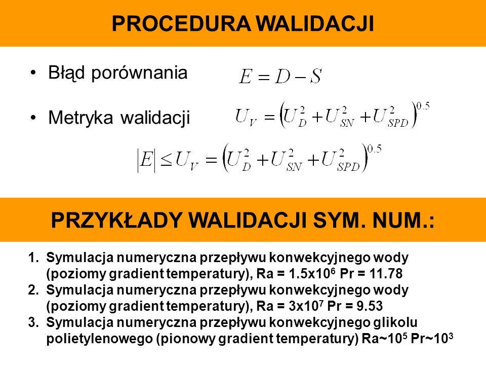 Błąd porównania Metryka walidacji PROCEDURA WALIDACJI PRZYKŁADY WALIDACJI SYM. NUM.: 1.Symulacja numeryczna przepływu konwekcyjnego wody (poziomy grad