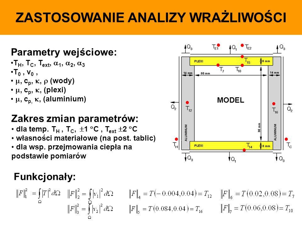 MODEL ZASTOSOWANIE ANALIZY WRAŻLIWOŚCI Parametry wejściowe: T H, T C, T ext, 1, 2, 3 T 0, v 0,, c p,, (wody), c p,, (plexi), c p,, (aluminium) Zakres