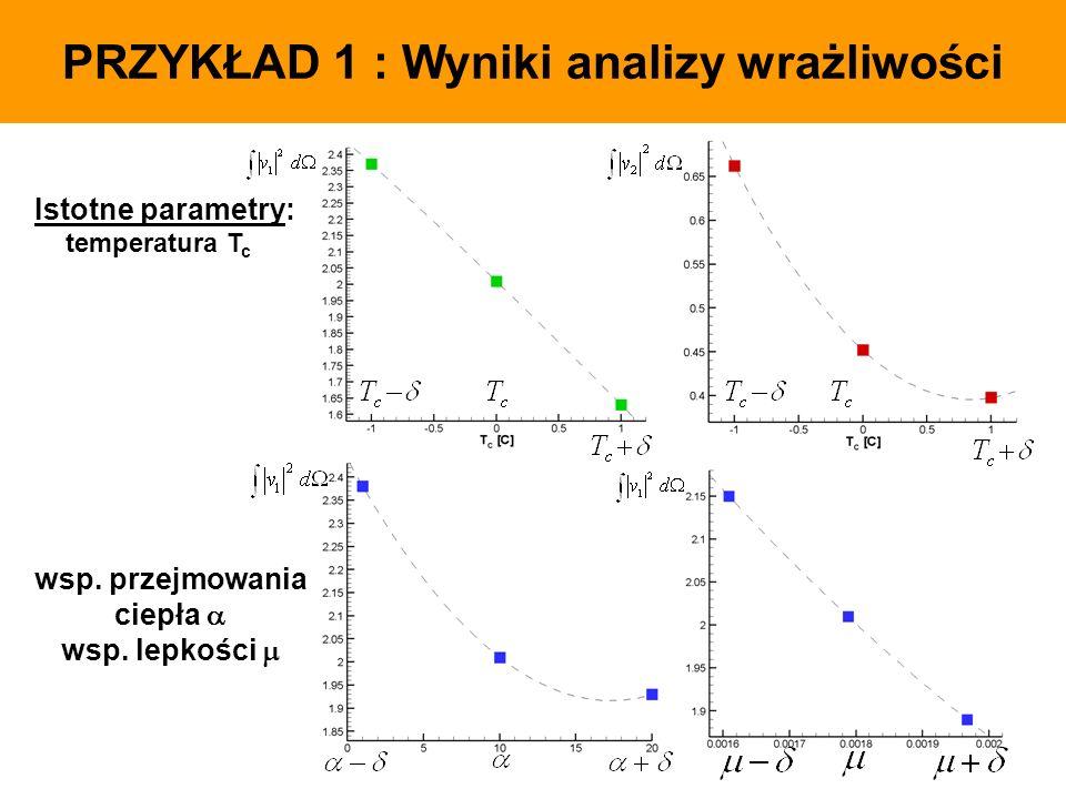 PRZYKŁAD 1 : Wyniki analizy wrażliwości Istotne parametry: temperatura T c wsp. przejmowania ciepła wsp. lepkości