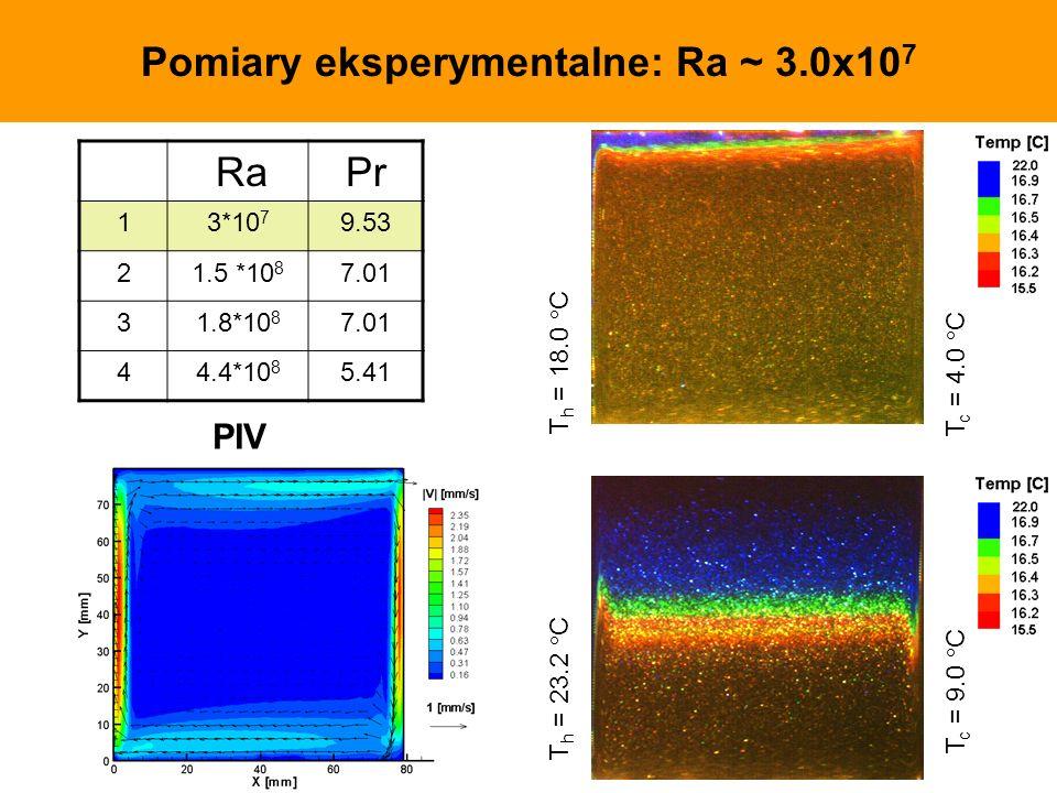 Pomiary eksperymentalne: Ra ~ 3.0x10 7 T h = 18.0 C T c = 4.0 C T h = 23.2 C T c = 9.0 C RaPr 13*10 7 9.53 21.5 *10 8 7.01 31.8*10 8 7.01 44.4*10 8 5.