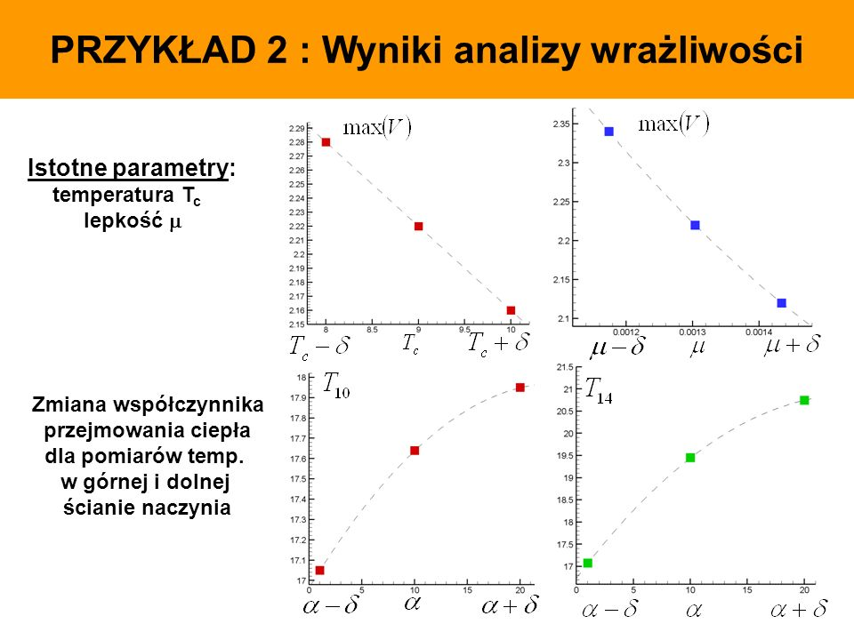 PRZYKŁAD 2 : Wyniki analizy wrażliwości Istotne parametry: temperatura T c lepkość Zmiana współczynnika przejmowania ciepła dla pomiarów temp. w górne