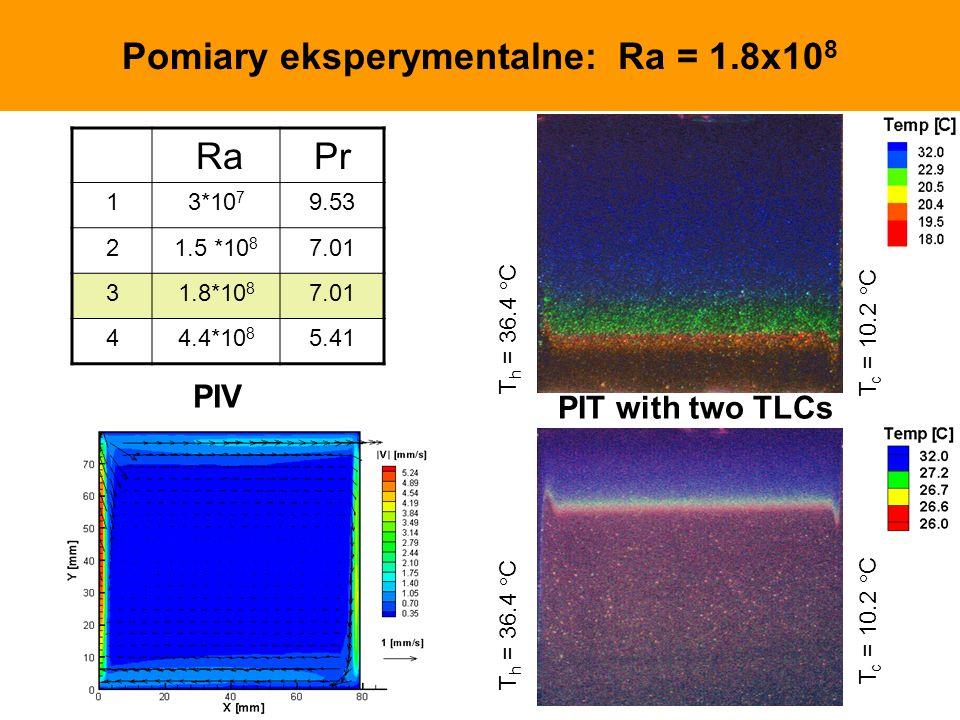 Pomiary eksperymentalne: Ra = 1.8x10 8 T h = 36.4 C T c = 10.2 C T h = 36.4 C T c = 10.2 C RaPr 13*10 7 9.53 21.5 *10 8 7.01 31.8*10 8 7.01 44.4*10 8