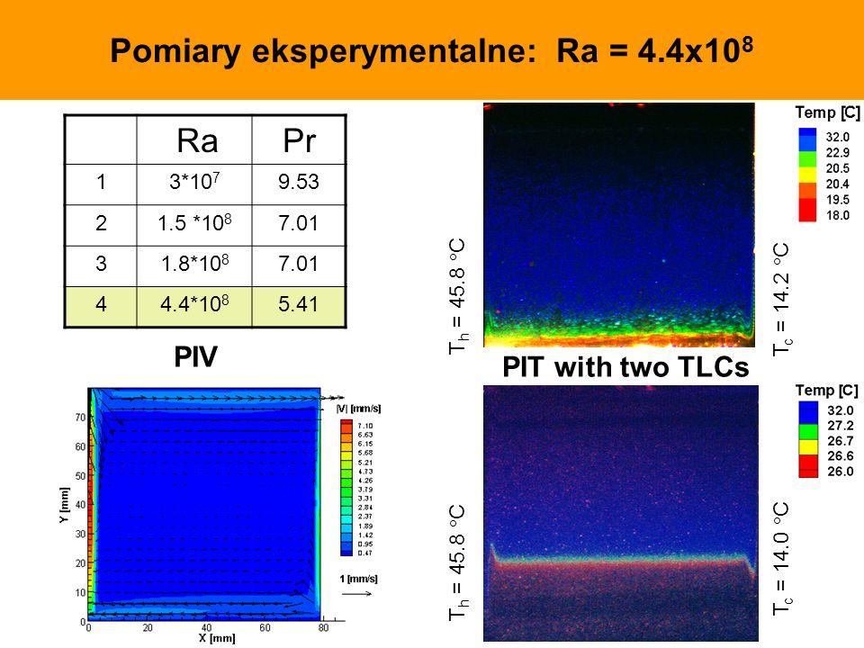 Pomiary eksperymentalne: Ra = 4.4x10 8 T h = 45.8 C T c = 14.2 C T h = 45.8 C T c = 14.0 C RaPr 13*10 7 9.53 21.5 *10 8 7.01 31.8*10 8 7.01 44.4*10 8