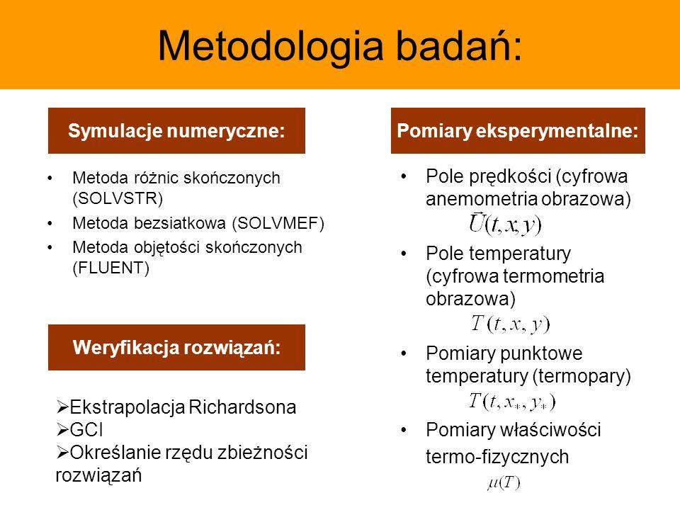 Pole prędkości (cyfrowa anemometria obrazowa) Pole temperatury (cyfrowa termometria obrazowa) Pomiary punktowe temperatury (termopary) Pomiary właściw