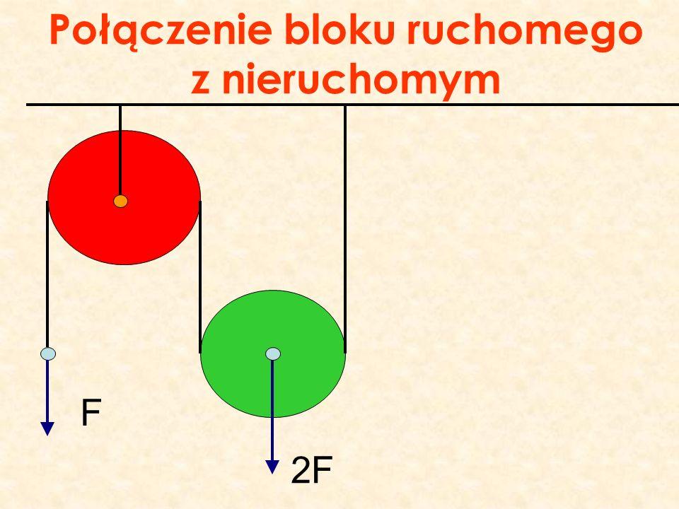 Połączenie bloku ruchomego z nieruchomym F 2F