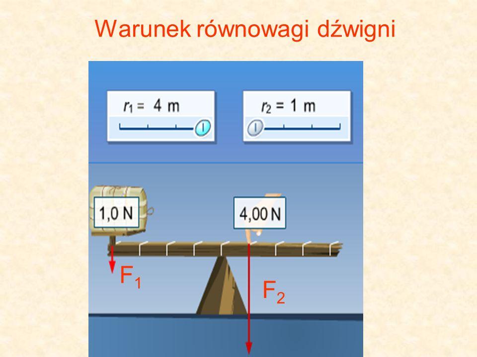 Warunek równowagi dźwigni F2F2 F1F1