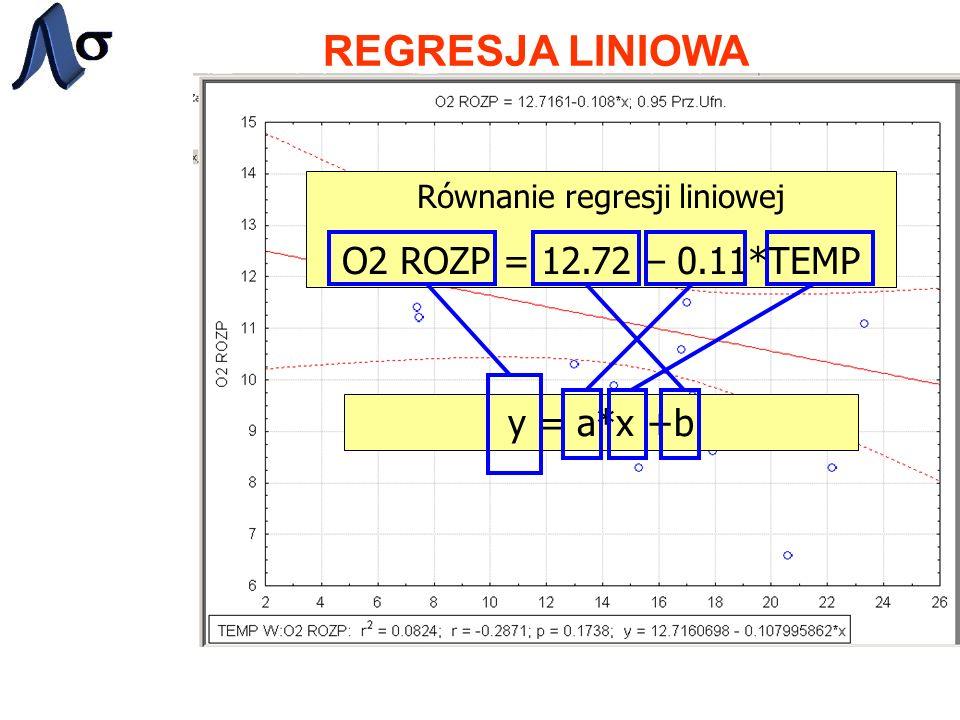 REGRESJA LINIOWA Równanie regresji liniowej O2 ROZP = 12.72 – 0.11*TEMP y = a*x +b