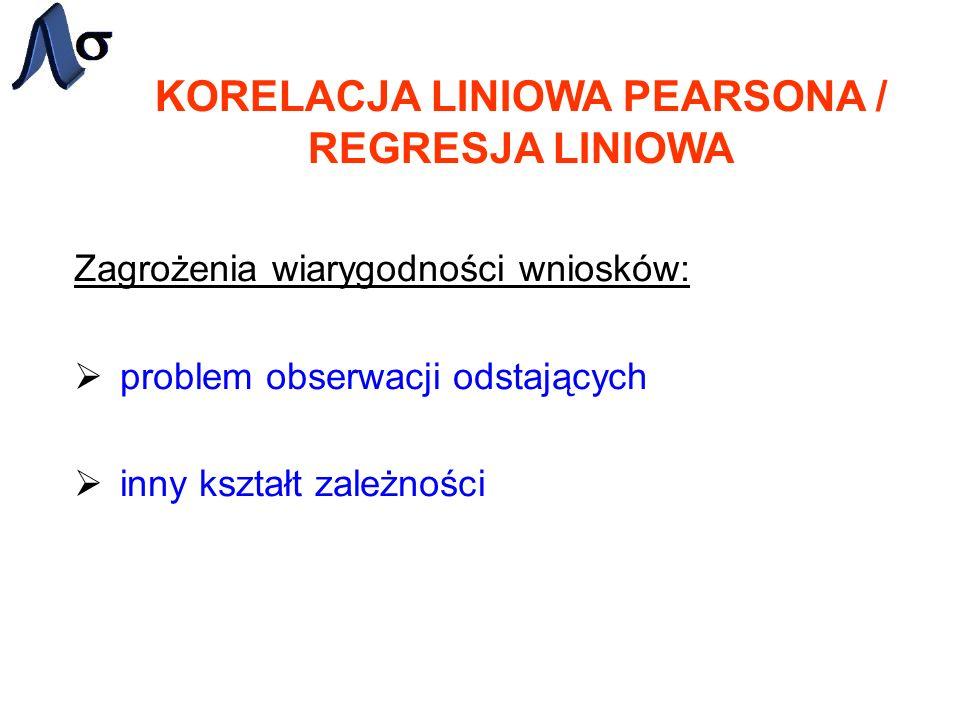 KORELACJA LINIOWA PEARSONA / REGRESJA LINIOWA Zagrożenia wiarygodności wniosków: problem obserwacji odstających inny kształt zależności