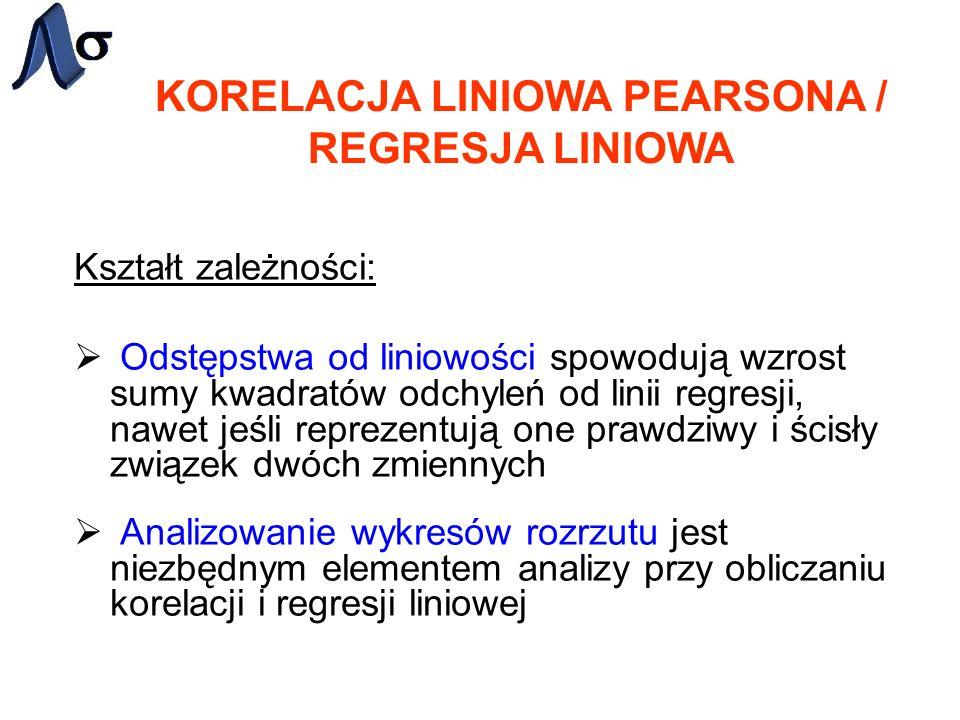 KORELACJA LINIOWA PEARSONA / REGRESJA LINIOWA Kształt zależności: Odstępstwa od liniowości spowodują wzrost sumy kwadratów odchyleń od linii regresji,