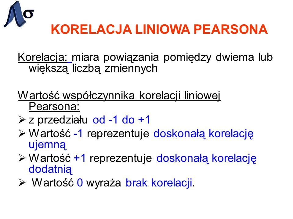 KORELACJA LINIOWA PEARSONA Korelacja: miara powiązania pomiędzy dwiema lub większą liczbą zmiennych Wartość współczynnika korelacji liniowej Pearsona: