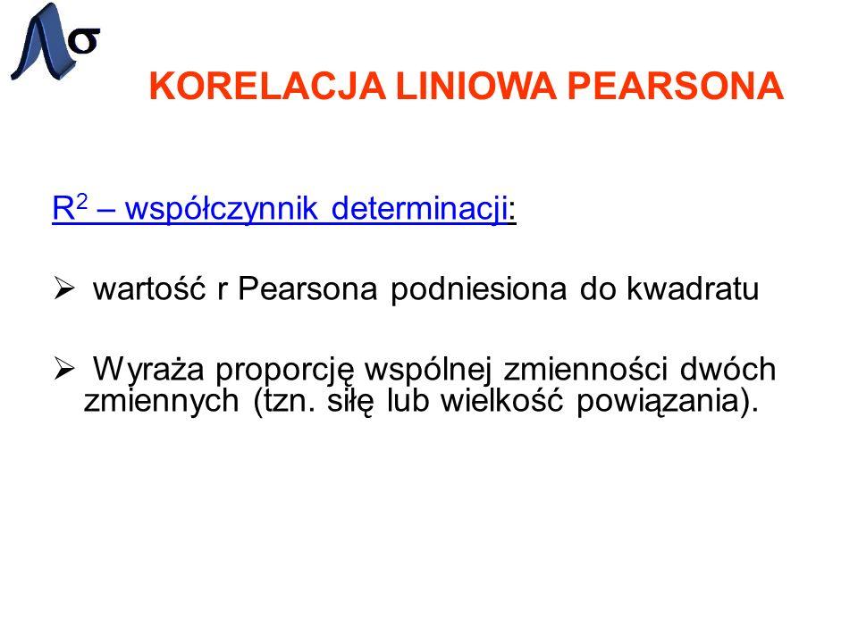 KORELACJA LINIOWA PEARSONA R 2 – współczynnik determinacji: wartość r Pearsona podniesiona do kwadratu Wyraża proporcję wspólnej zmienności dwóch zmie