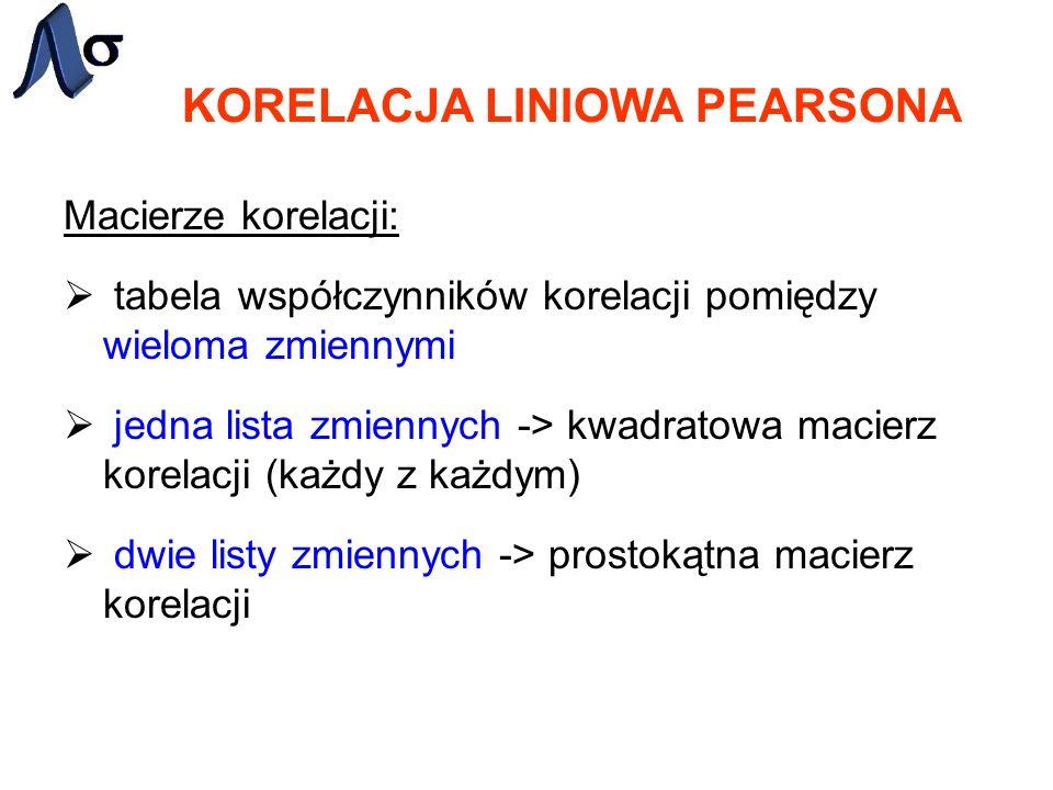 KORELACJA LINIOWA PEARSONA Macierze korelacji: tabela współczynników korelacji pomiędzy wieloma zmiennymi jedna lista zmiennych -> kwadratowa macierz