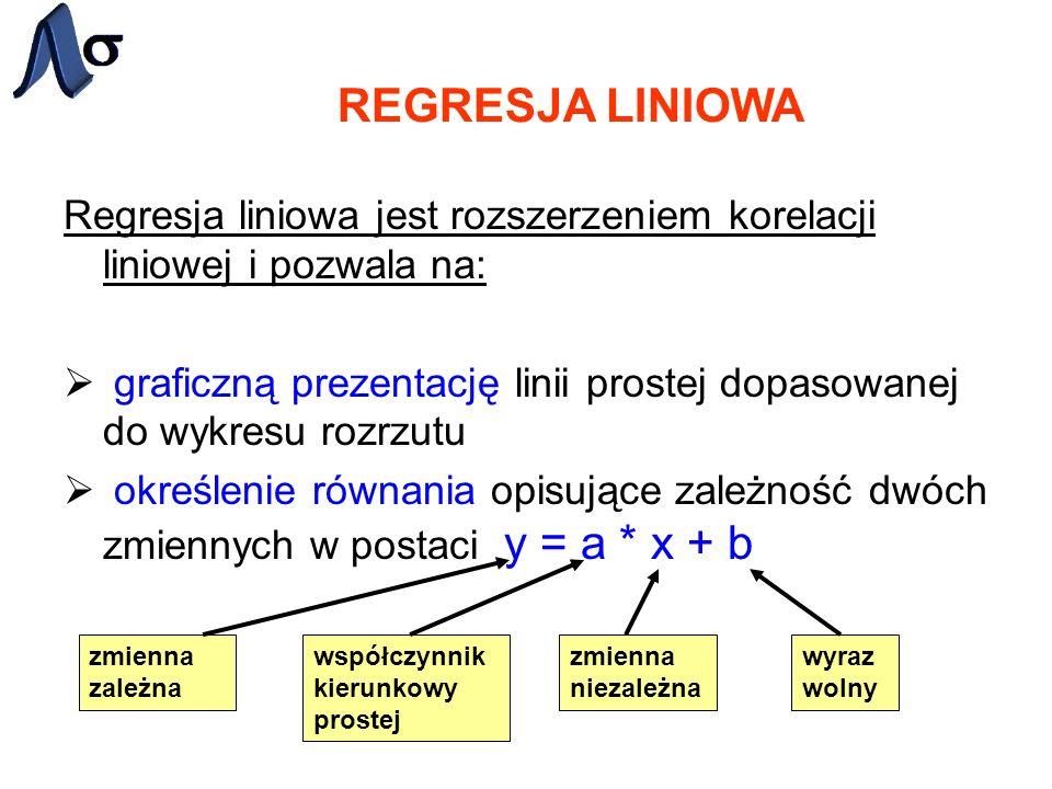 REGRESJA LINIOWA Regresja liniowa jest rozszerzeniem korelacji liniowej i pozwala na: graficzną prezentację linii prostej dopasowanej do wykresu rozrz