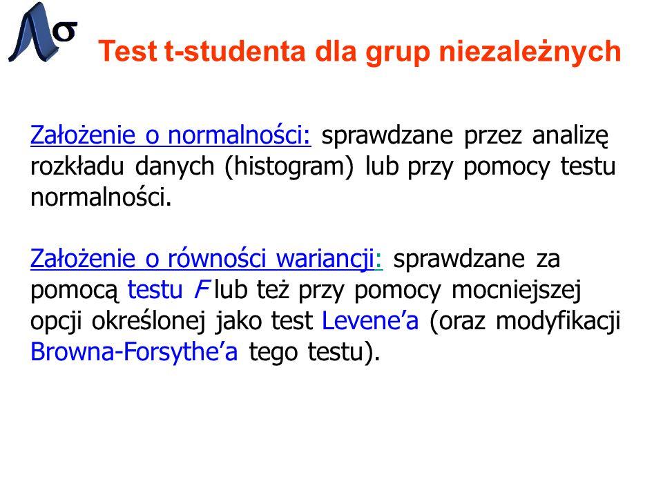 Test t-studenta dla grup niezależnych Założenie o normalności: sprawdzane przez analizę rozkładu danych (histogram) lub przy pomocy testu normalności.