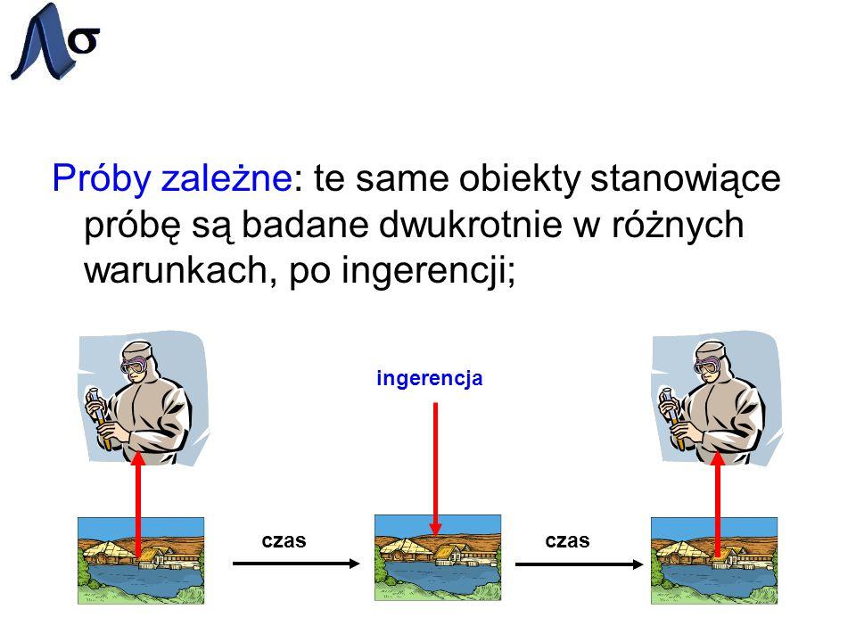 Próby zależne: te same obiekty stanowiące próbę są badane dwukrotnie w różnych warunkach, po ingerencji; czas ingerencja