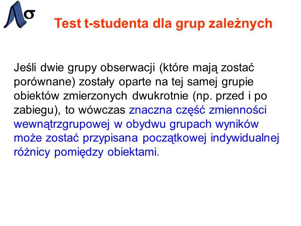 Test t-studenta dla grup zależnych Jeśli dwie grupy obserwacji (które mają zostać porównane) zostały oparte na tej samej grupie obiektów zmierzonych dwukrotnie (np.