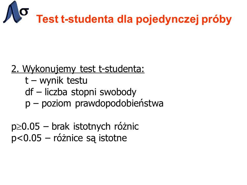 Test t-studenta dla pojedynczej próby 2. Wykonujemy test t-studenta: t – wynik testu df – liczba stopni swobody p – poziom prawdopodobieństwa p 0.05 –