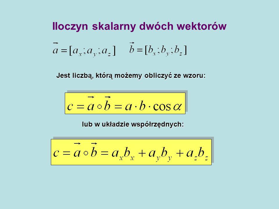 Iloczyn skalarny dwóch wektorów Jest liczbą, którą możemy obliczyć ze wzoru: lub w układzie współrzędnych: