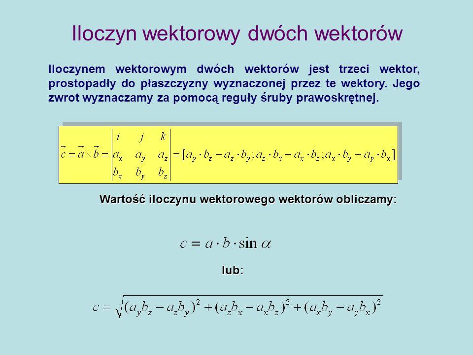 Iloczyn wektorowy dwóch wektorów Iloczynem wektorowym dwóch wektorów jest trzeci wektor, prostopadły do płaszczyzny wyznaczonej przez te wektory. Jego