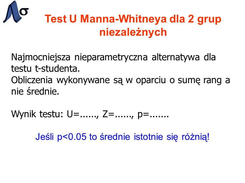 Test serii Walda-Wolfowitza dla 2 grup niezależnych Wynik testu: Z=......, p=.......