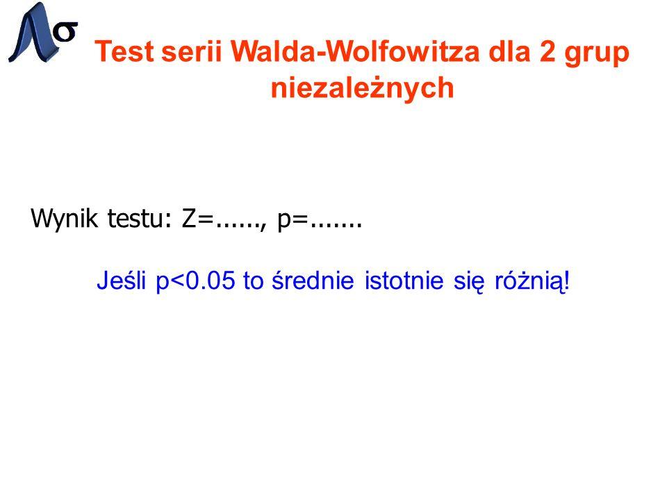 Test serii Walda-Wolfowitza dla 2 grup niezależnych Wynik testu: Z=......, p=....... Jeśli p<0.05 to średnie istotnie się różnią!